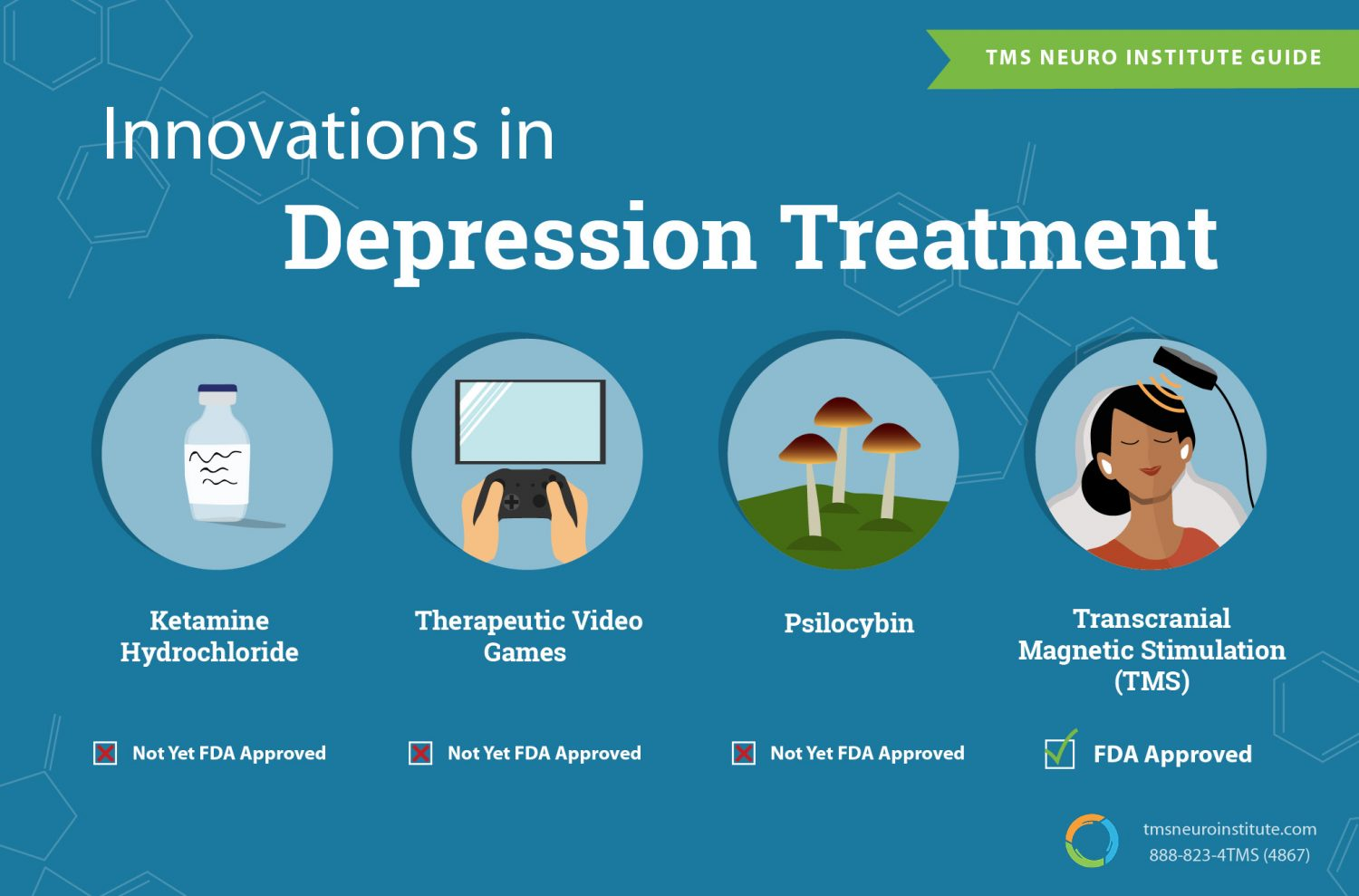 Transcranial Magnetic Stimulation Offers Hope for Treatment-Resistant Depression
