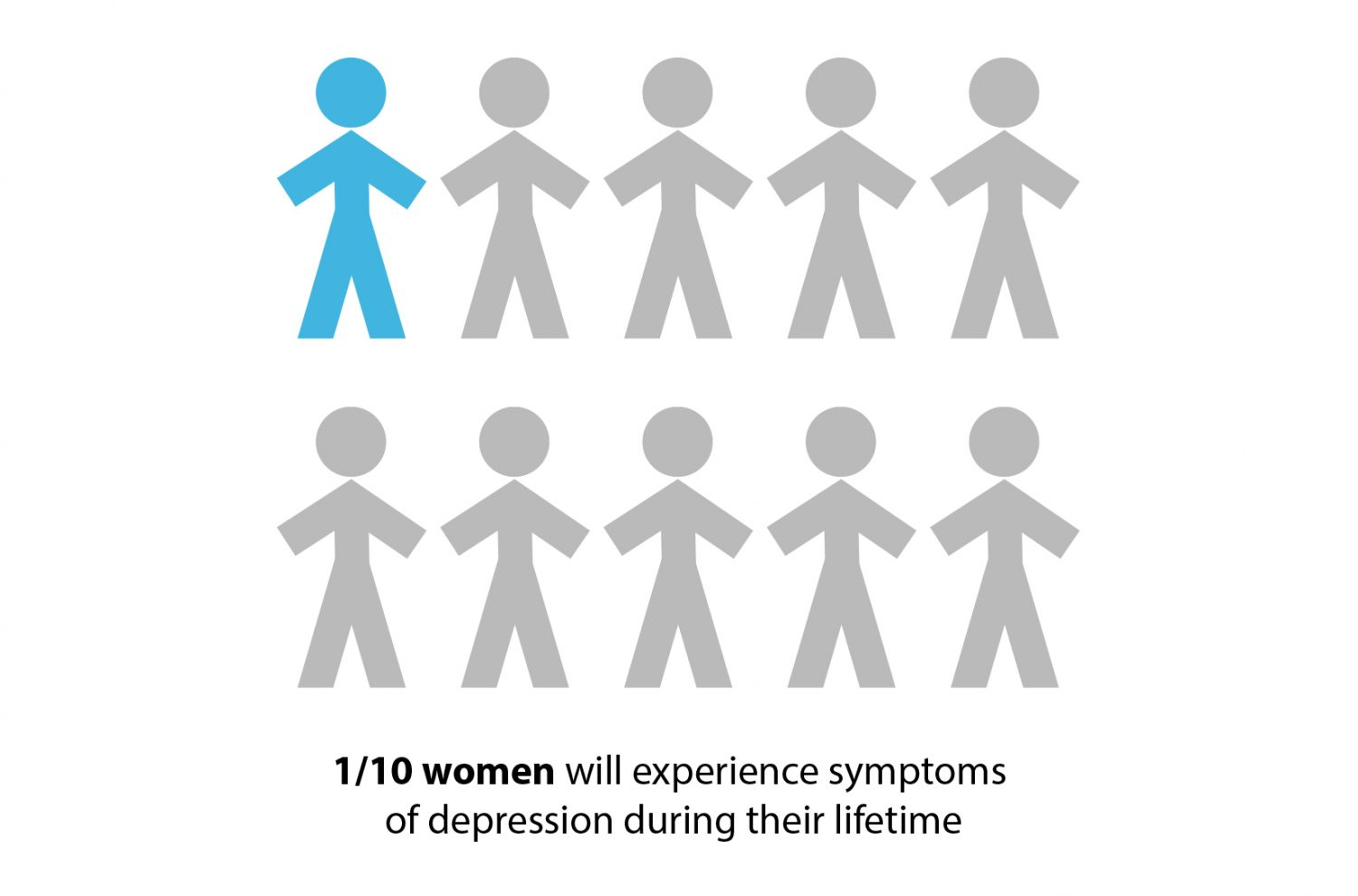 Why Are Women More Likely to Have Depression?